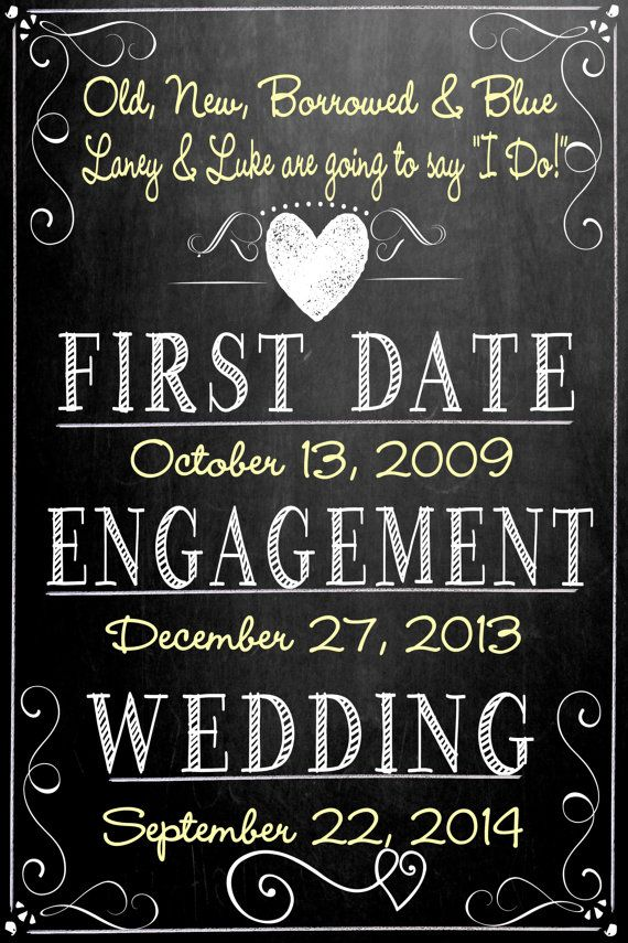 Custom Bridal Shower Chalkboard Bride, wedding sign customized, important dates for bride and groom