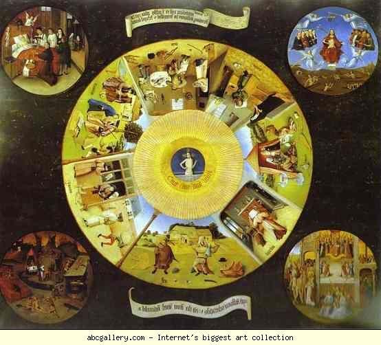 Йеронимус Бош.  Настолна от Седемте смъртни гряха и последните четири неща.  Галерия Олга - Настолна от Седемте смъртни гряха и последните четири неща.  1485. Маслени панел.  Музей дел Прадо, Мадрид, Испания: