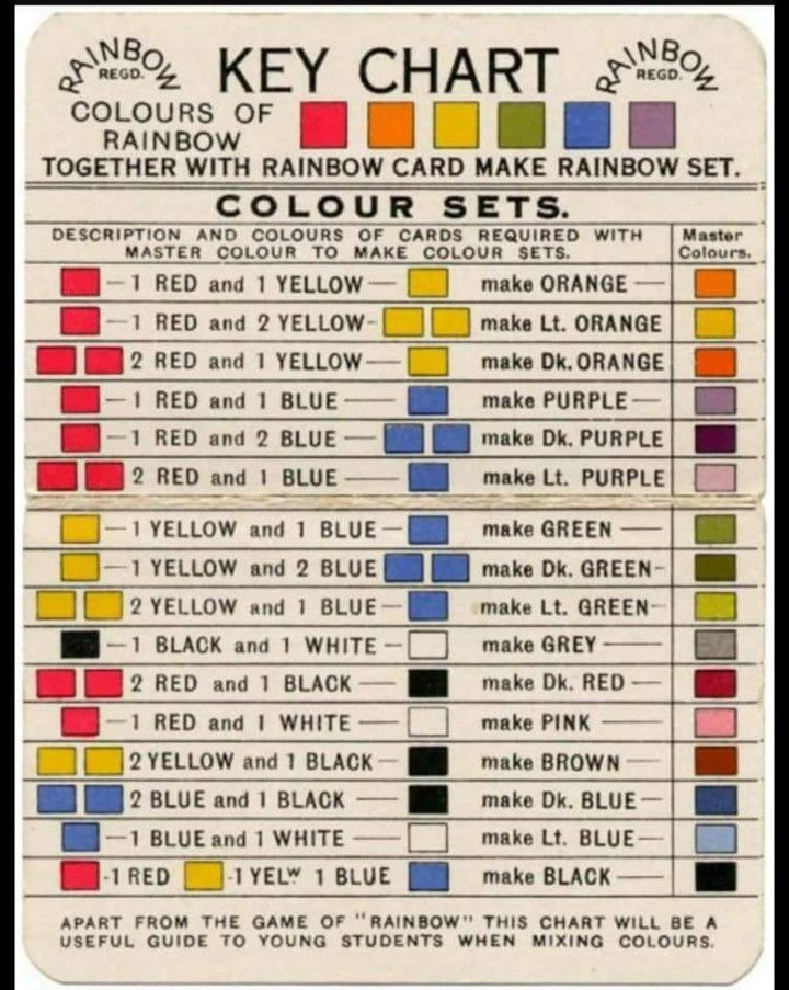 Pin By Linda Whitfield On Painted Rocks Color Mixing Chart