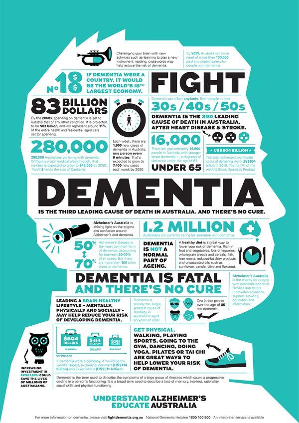 Alzheimer's Australia #alzheimers #tgen #mindcrowd www.mindcrowd.org