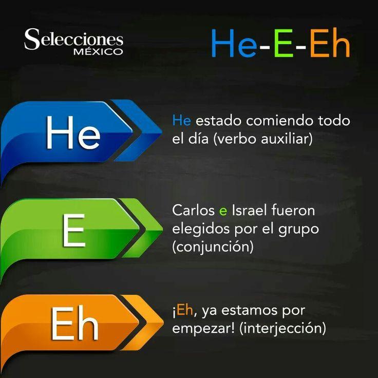 Lo que study spanish