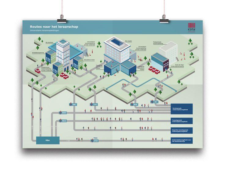 Studio Lakmoes - Infographic routes naar het leraarschap #infographic #vsnu #leraar #teacher #roadmap #studiolakmoes