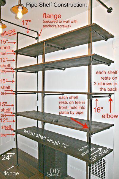 diy pipe shelving | DIY pipe shelf construction: