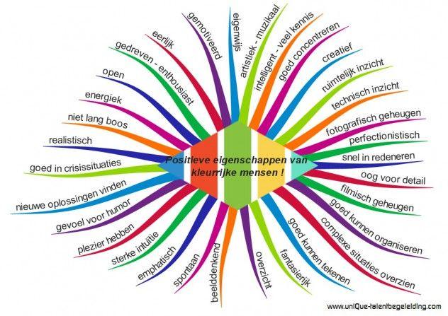 Positieve eigenschappen van kleurrijke mensen!