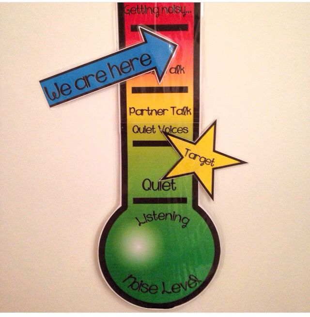 Noise-O-Meter.                                                                                                                                                     More