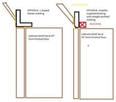 Installing Crown Molding On Kitchen Cabinets Pretty Ideas