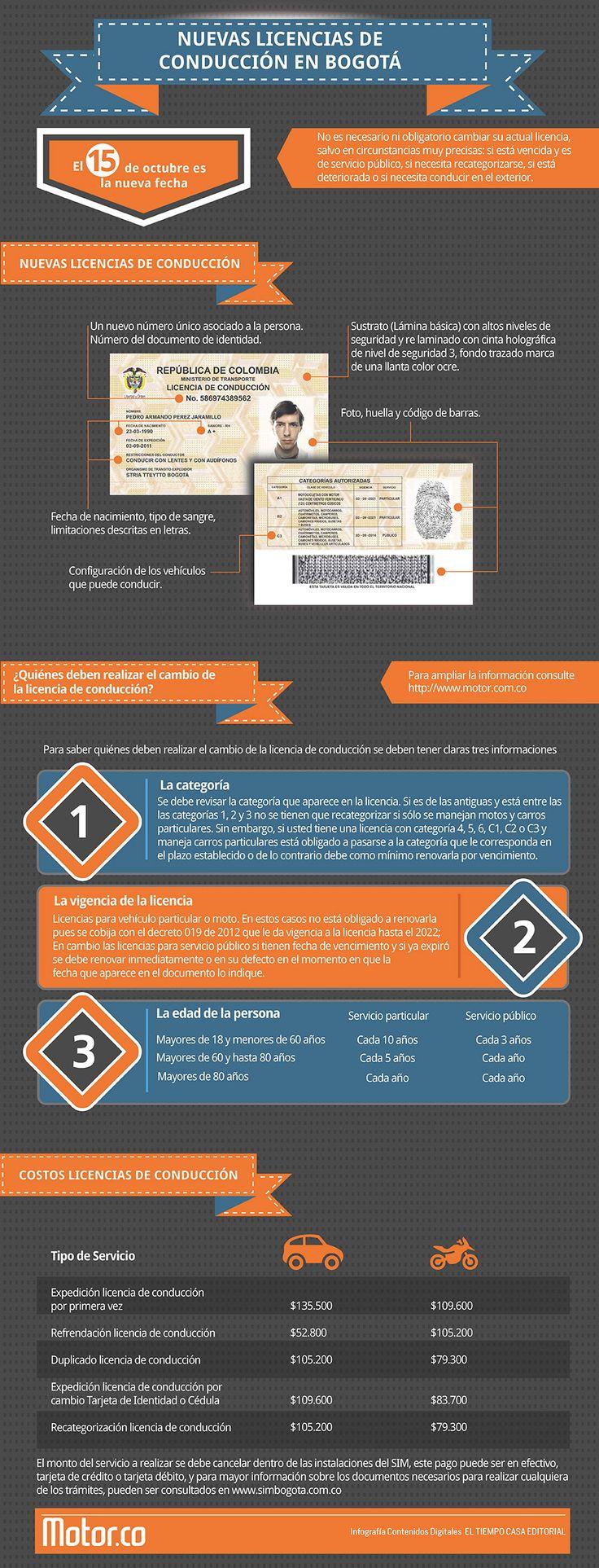 Noticias de Vehículos: Lanzamientos y Precios de la Revista Motor - Motor.com.co - ELTIEMPO.COM