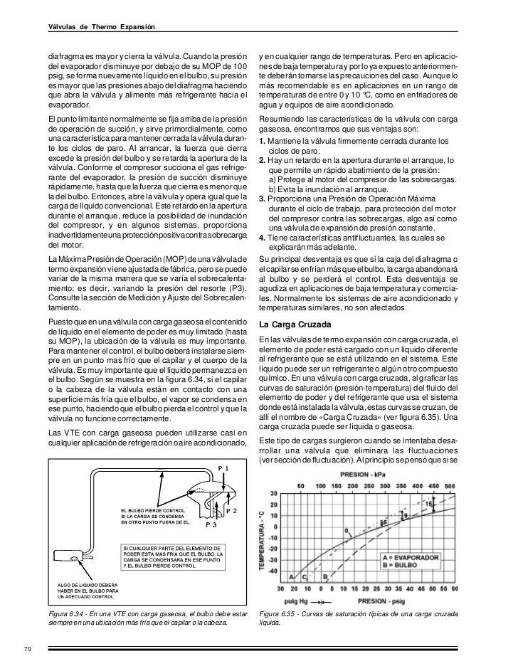 LIBRO REFRIGERACION.pdf in 2020 Fails, Bullet journal