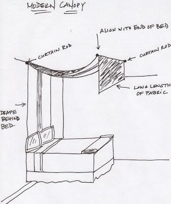 * Patricia Gray | Interior Design Blog™: DIY Canopy Beds