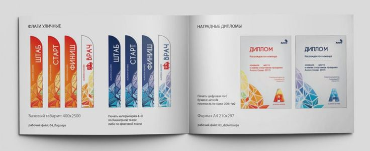 дизайн логотипа, фирменный стиль, айдентика, бренд-бук разворот