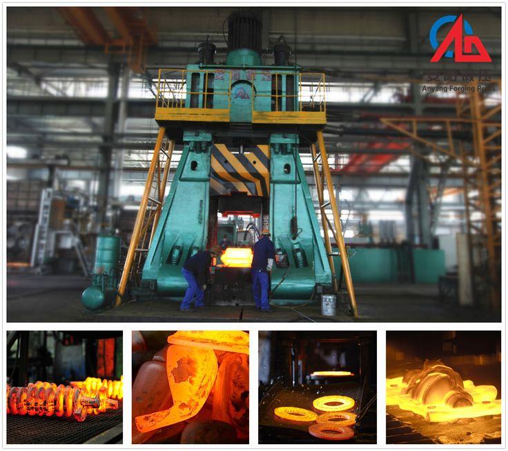 hydraulic forging hammer. full hydraulic forging hammer working principle and characteristics | linkedin