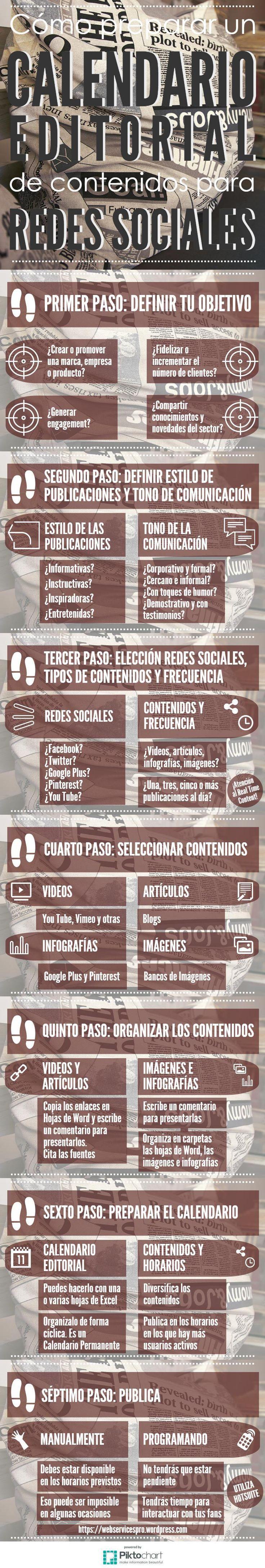 Hola: Una infografía sobre Cómo preparar un calendario editorial pera las Redes Sociales. Vía Un saludo