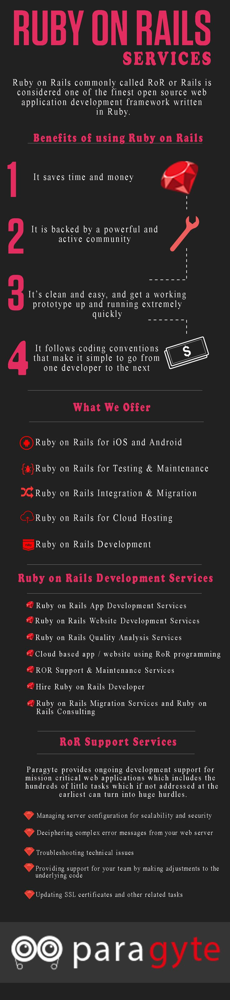 Paragyte Technology is the leading RUBY ON RAILS SERVICES provider. Ruby on Rails commonly called RoR or Rails is considered one of the finest open source web application development framework written in Ruby. Paragyte offersruby on rails for iOS. android, testing & maintenance, integration and migration, cloud computing and developement.