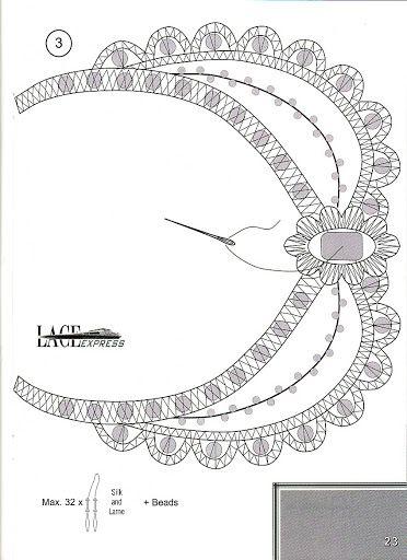 lace express - 2010-2 - Virginia Ahumada - Álbumes web de Picasa