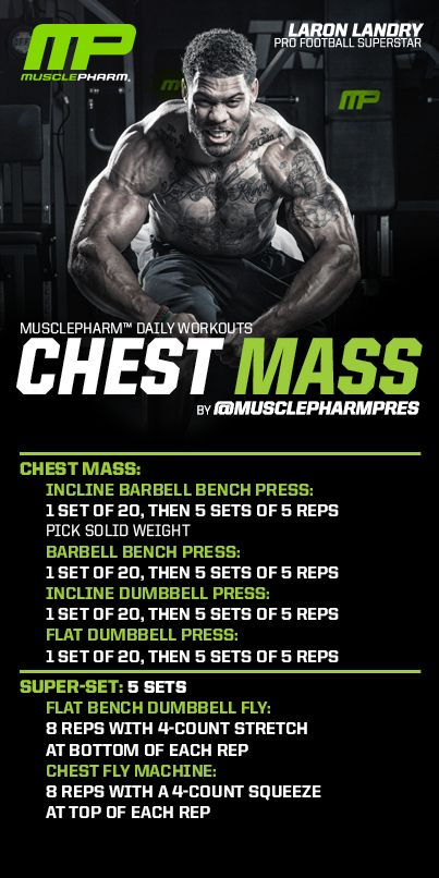 Chest Mass Workout | Posted By: NewHowToLoseBellyFat.com