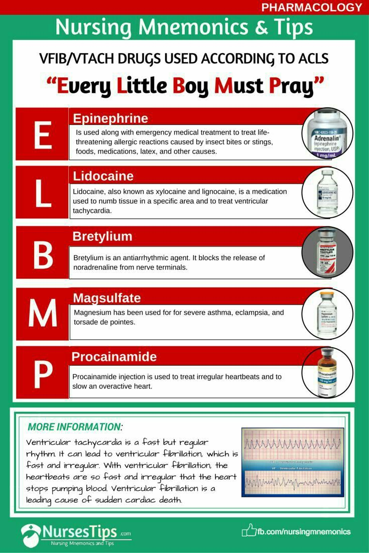 Pin by peggy oxendine on meds mnemonics pharmacology