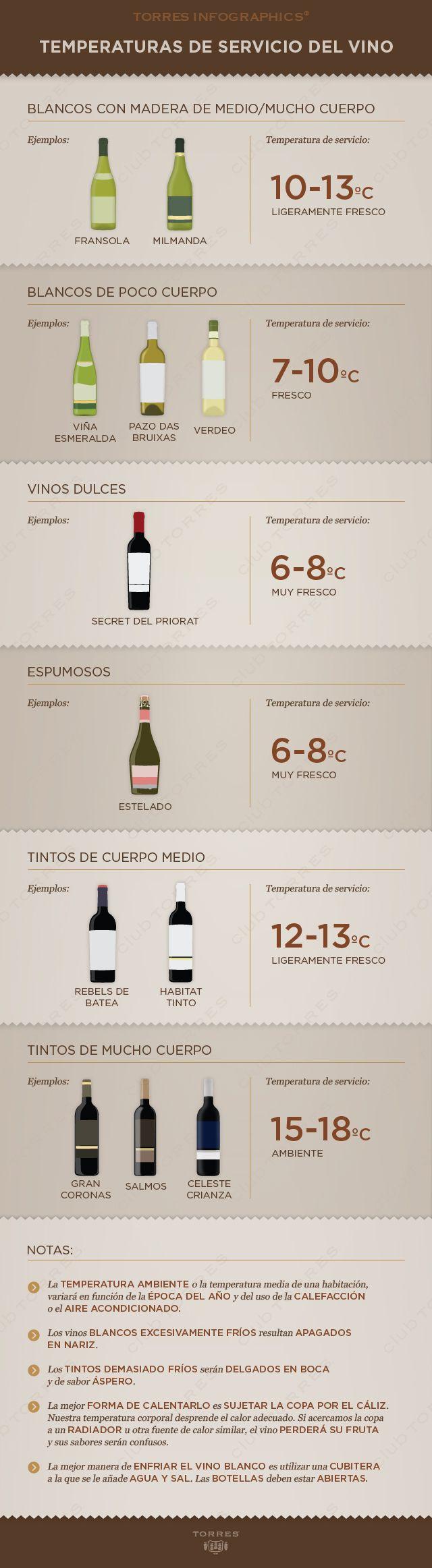 Temperatura de sevicio de #vino                                                                                                                                                                                 Más