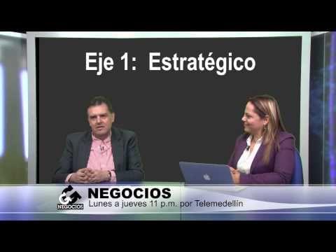 Direccionamiento estratégico paso a paso, fácil - [Negocios en Tm] ® - YouTube