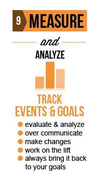 Measure and analyze