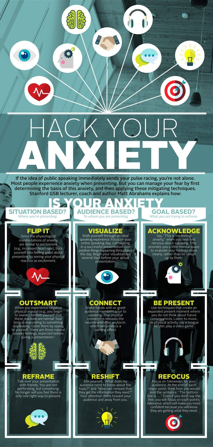 How to Manage Your Anxiety When Presenting | Stanford Graduate School of Business