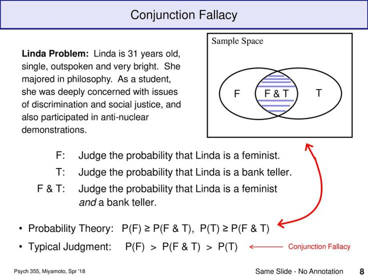 1st Representativeness Heuristic And Cognitive Psychology Psychology Conjunctions
