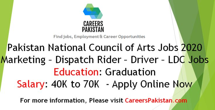 Pin By Careerspakistan On Governmentjobs Jobs In Art Jobs In Pakistan Find A Job