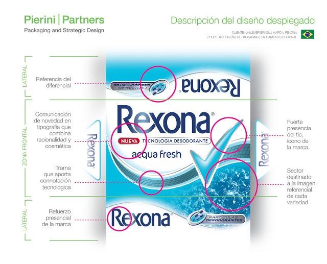 Rexona - By Pierini