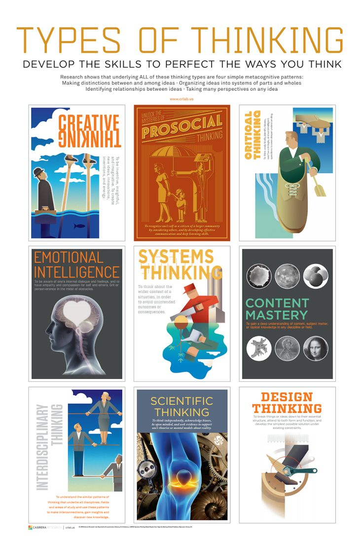 9 best Systems Thinking images on Pinterest | Alchemy ...