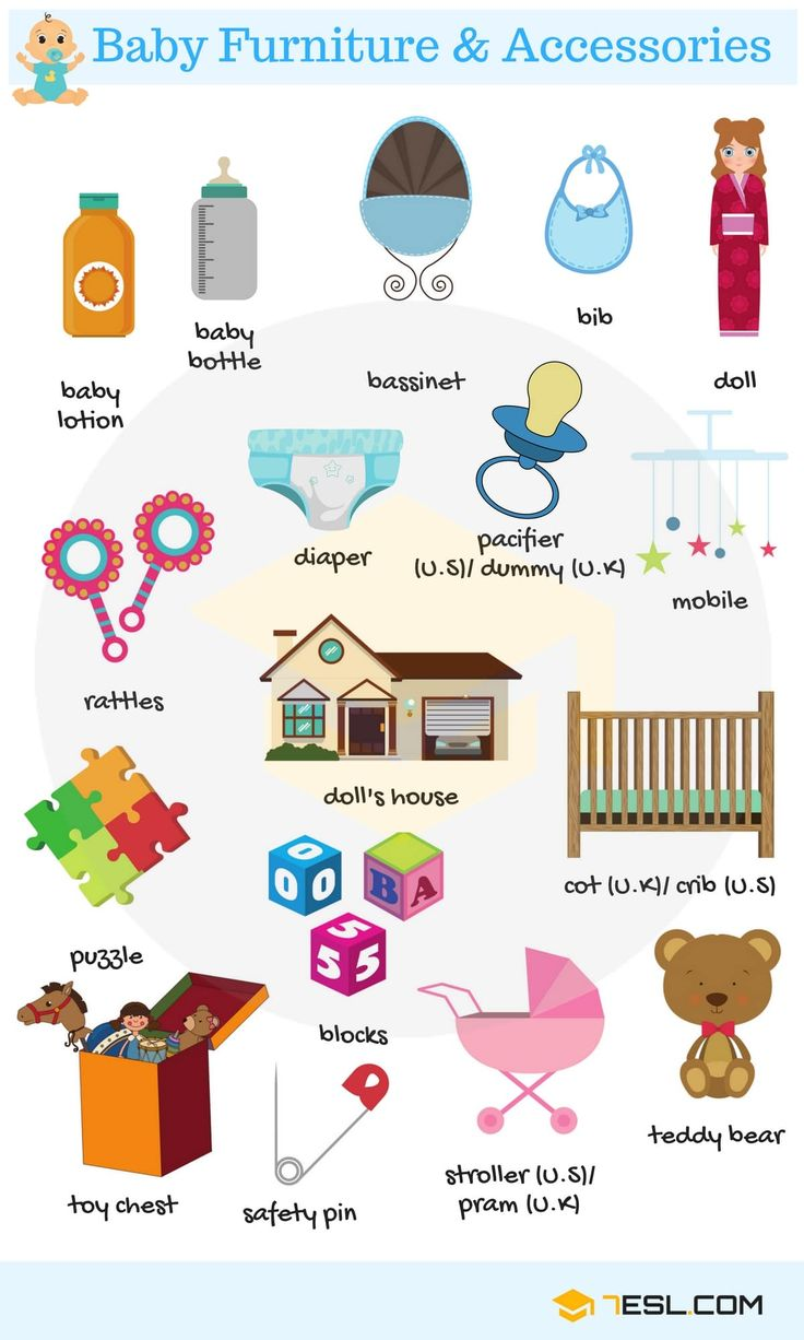 Child Room: Child Furnishings and Equipment Vocabulary