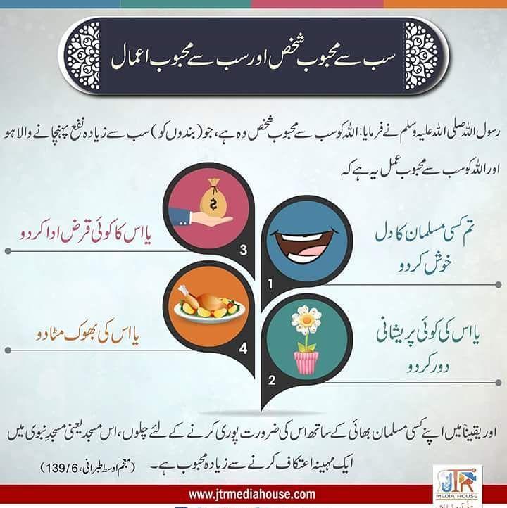 #islam #hadith