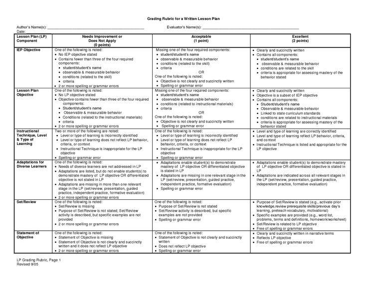 25+ melhores ideias de Sample of lesson plan no Pinterest - lesson plan sample
