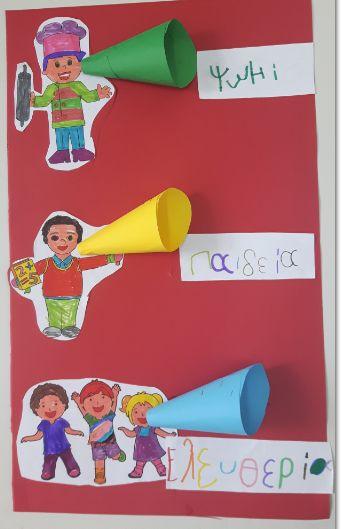 Συνεχίζοντας την προσπάθεια να βοηθήσουμε τα παιδιά να κατανοήσουν τις έννοιες της Δημοκρατίας και της Δικτατορίας, ( μπορείτε να δ...