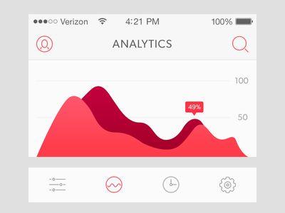 Dribbble - Analytics by Daniel Klopper