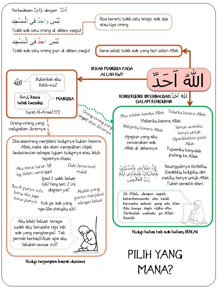 Al-Ikhlas 1