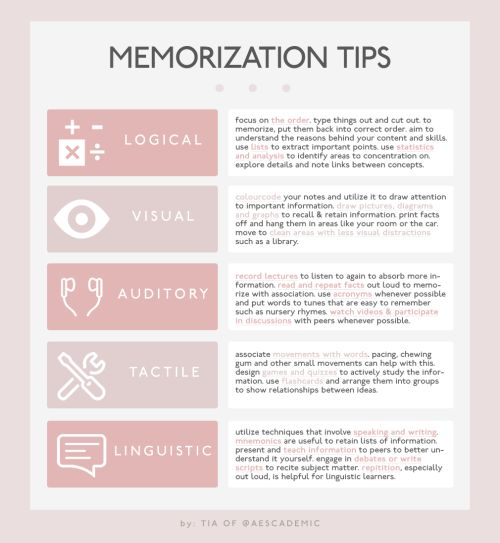"UNIVERCITYBLR: "" memorization tips for different types of learners / [click for high res!] → what type of learner are you? i hope this helps…!! —tia ♪ [+++] [more infographics / all / have a question?] """