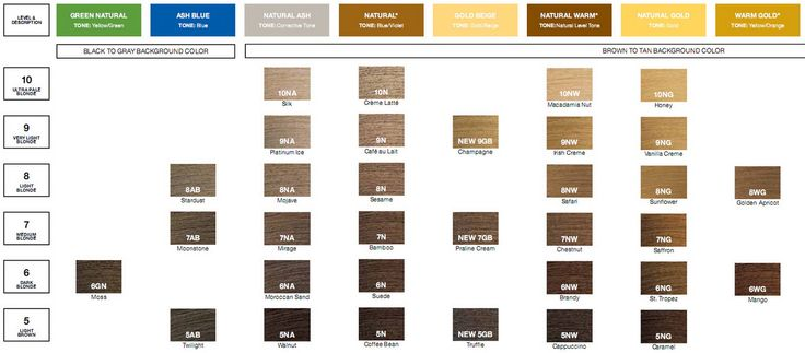 hair color chart | Pinterest | Redken Hair Color, Hair Color Products