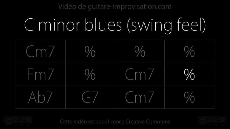 C minor Blues : Backing Track (Jazz/Swing feel)