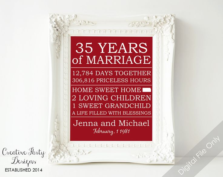 ... Gift - Printable - Parents Anniversary - 35th Wedding - State Wall