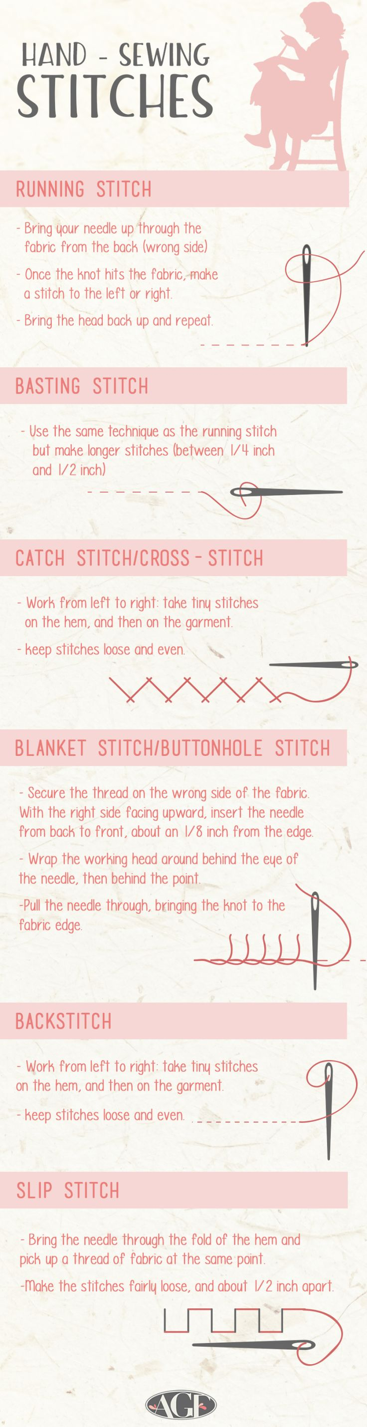 Hand Sewing Stitches Guide