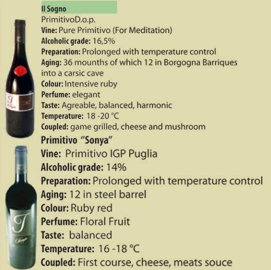 The award-winning wine that has done dream Dublin: IL SOGNO
