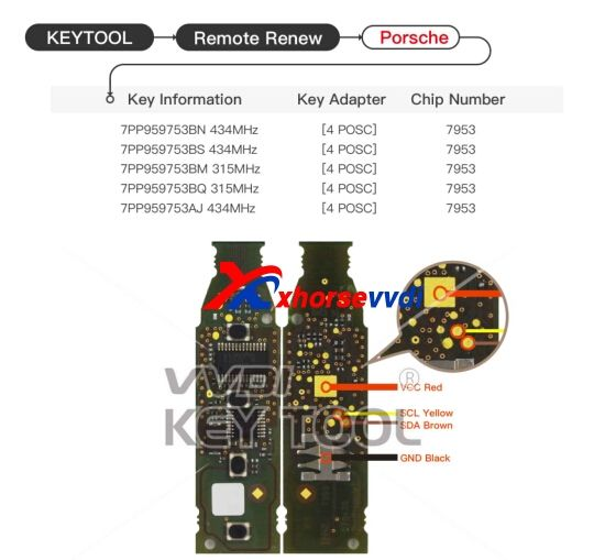 vvdi key tool can renew porsche keys,you can check from our wiring diagram  to see which key type is supported,and we will display how to renew porsche