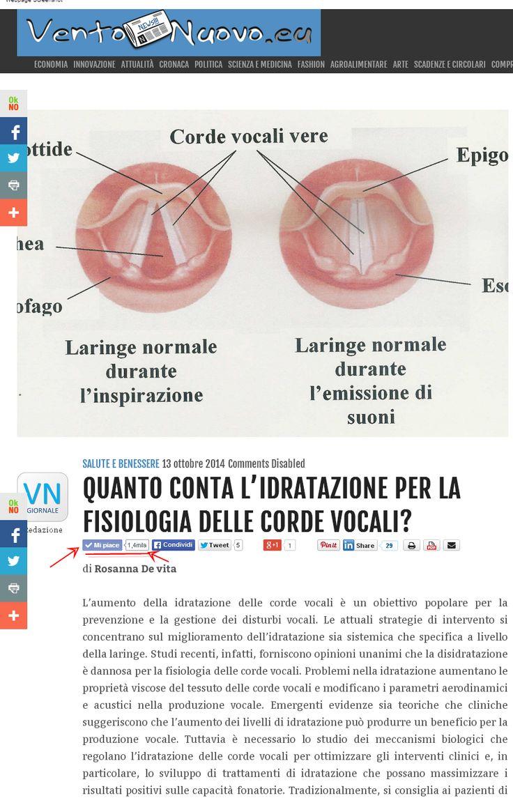 Sono molto grata di questi risultati! i #love my #voice QUANTO CONTA L'IDRATAZIONE PER LA FISIOLOGIA DELLE CORDE VOCALI? - VENTO NUOVO