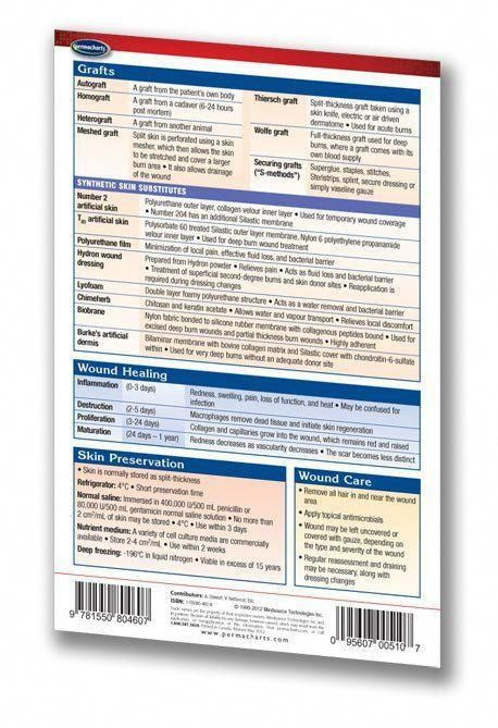 burn chart nursing treatment pocket reference laminated quick nurse programs medical certificate permacharts anatomy nyu schools pediatric practitioner severity burns