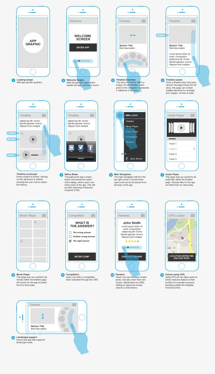 Jersey Boys app. This was a redesign of the Jersey Boys mobile app designed to encourage users to partake in activities to unlock exclusive content about the show