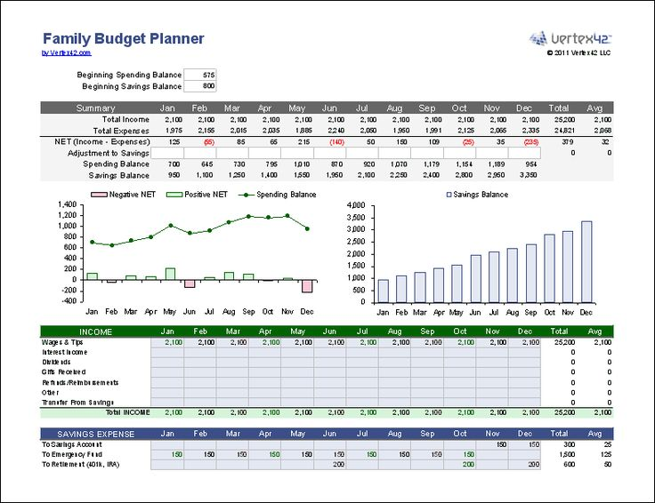 8 best Personal and Family Budgeting images on Pinterest Budget - budget spreadsheet excel