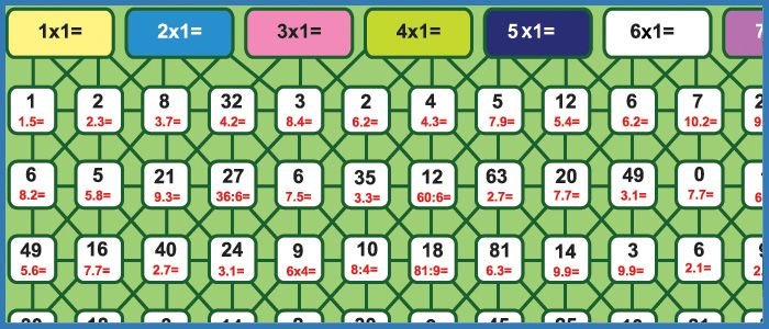Learn basic multiplication by playing a game.