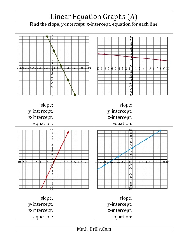 Linear Equation Graphs Math Drills Answers - Tessshebaylo