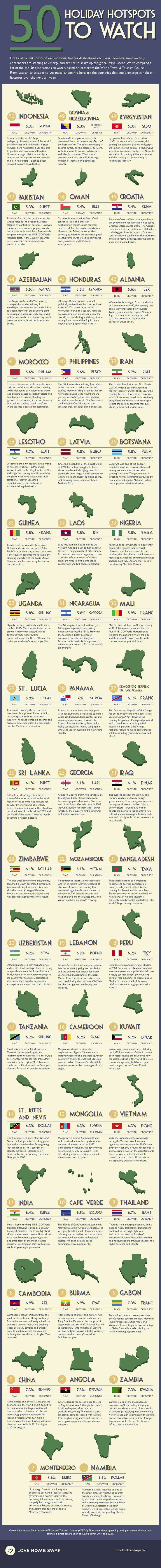 50 Holiday Hotspots to Watch Up and coming travel destinations (infographic)