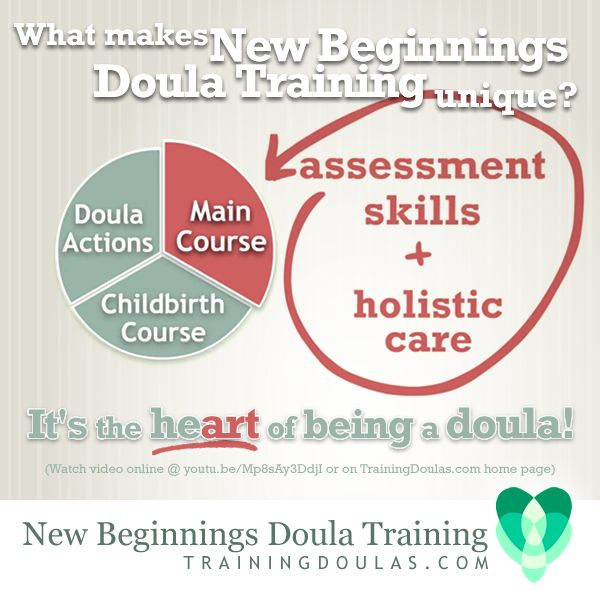 8 best Doula Training images on Pinterest Doula training, Birth - inspiration 6 hipaa confidentiality statement