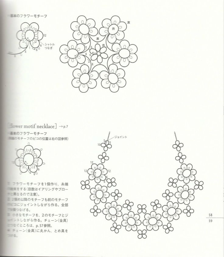 japanese tatting lace collar pattern